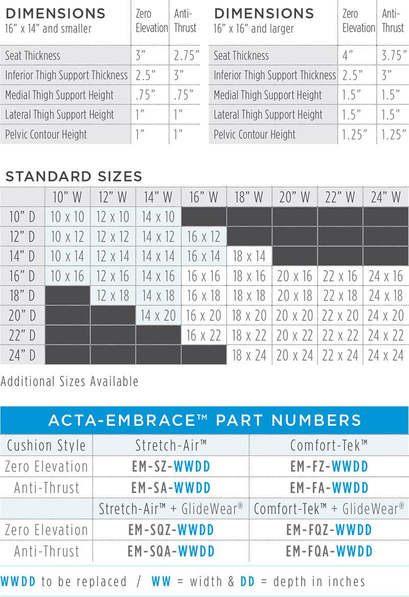Acta-Embrace Dimensions