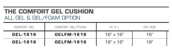 Comfort Gel Dimensions
