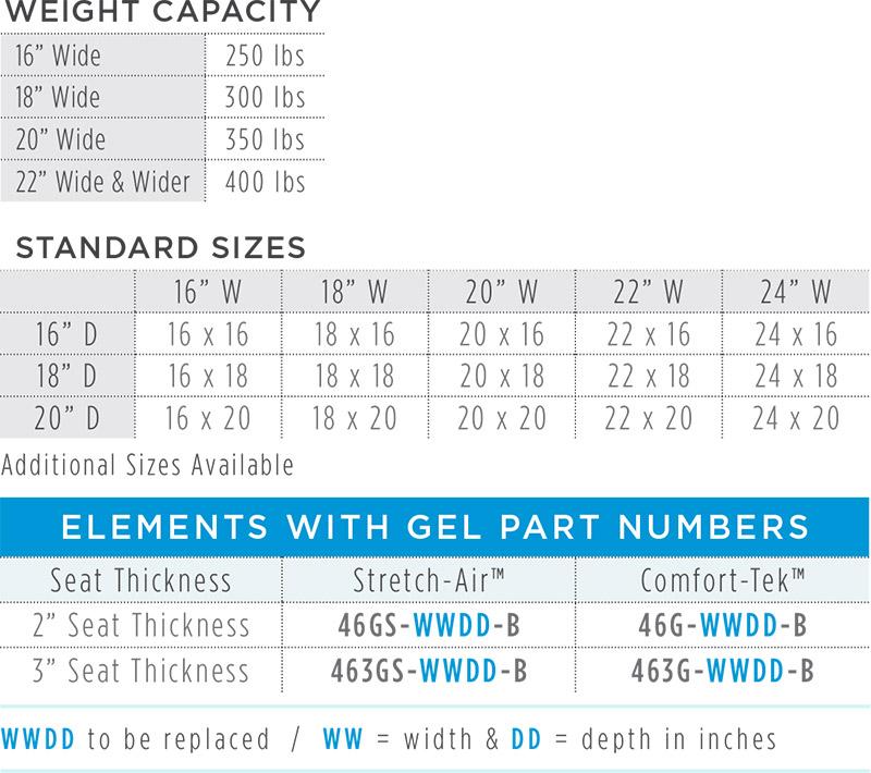 Elements Dimensions