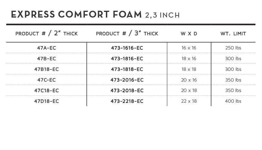 Express Comfort Foam Dimensions