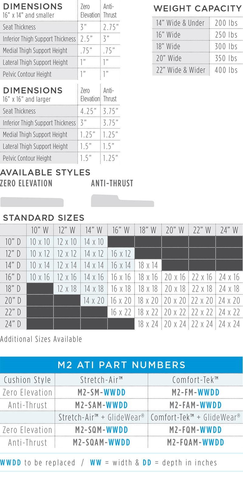 M2 ATI Dimensions