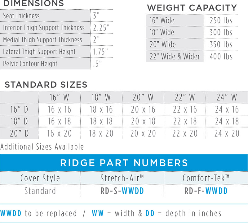 Ridge Dimensions