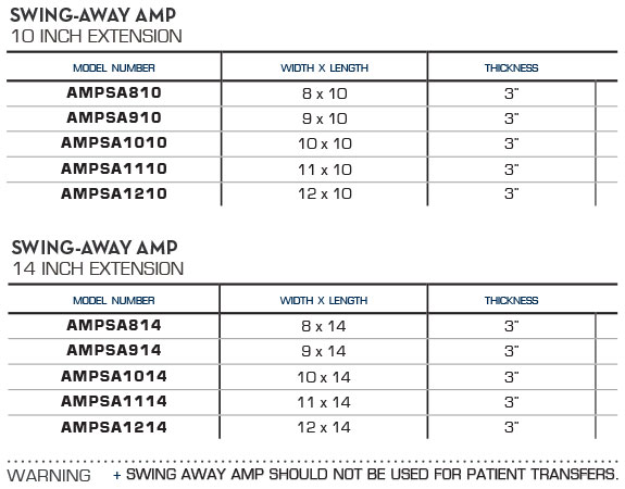 Swing-Away Amp Dimensions