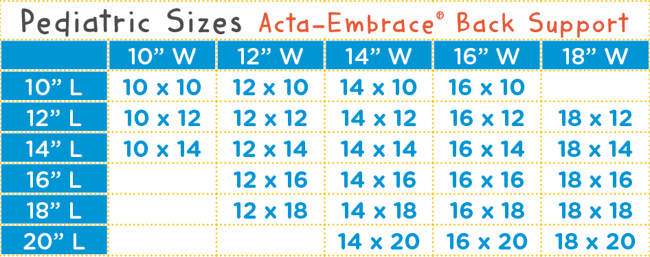 Acta-Embrace Pediatric Sizes